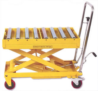 Scissor Lift Roller Tables
